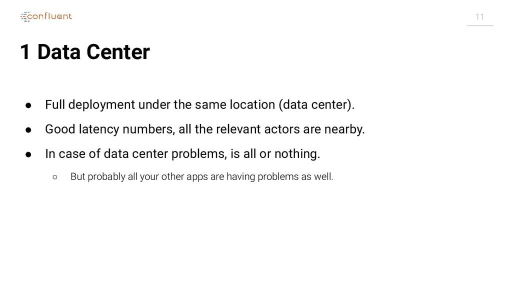 11 1 Data Center ● Full deployment under the sa...