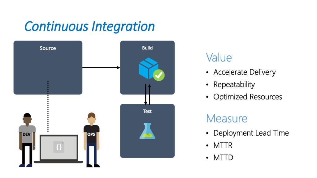 Continuous Integration cspkg