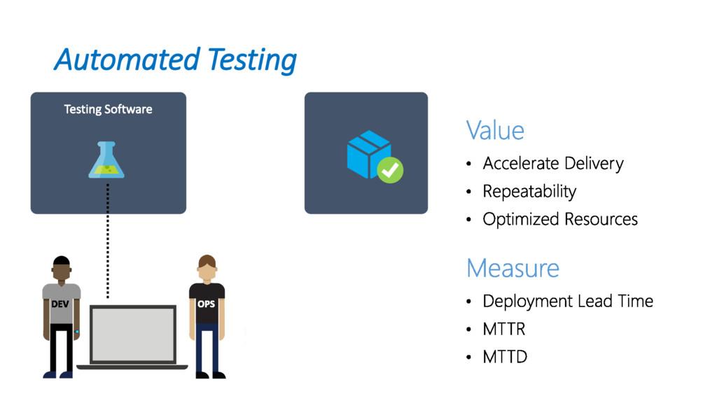 Automated Testing cspkg