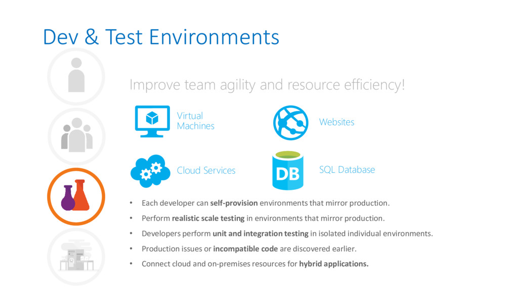 Dev & Test Environments Improve team agility an...