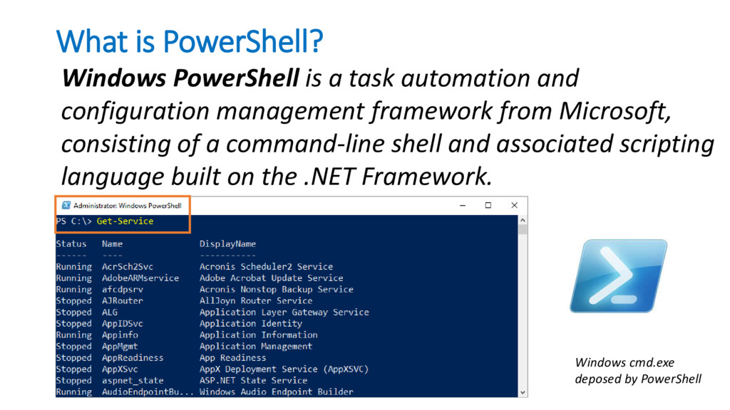 Windows PowerShell is a task automation and con...