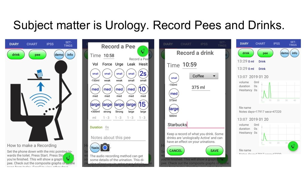 Subject matter is Urology. Record Pees and Drin...