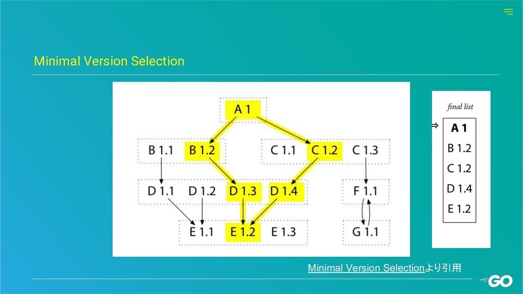 Minimal Version Selection Minimal Version Selec...