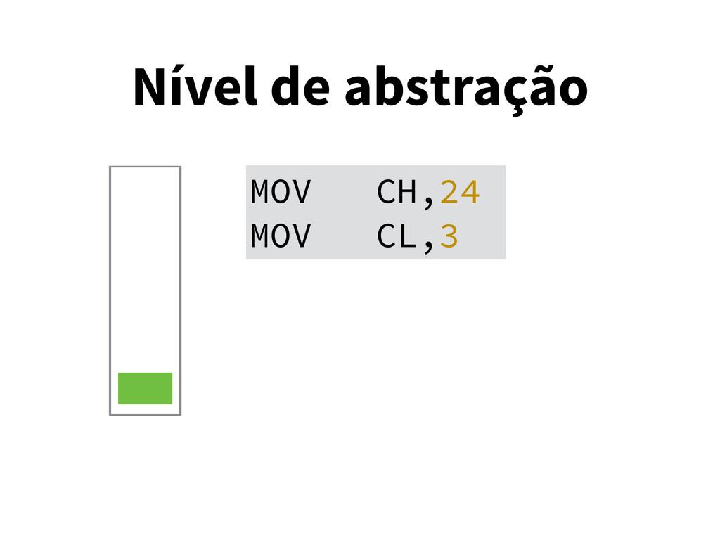 Nível de abstração MOV CH,24 MOV CL,3