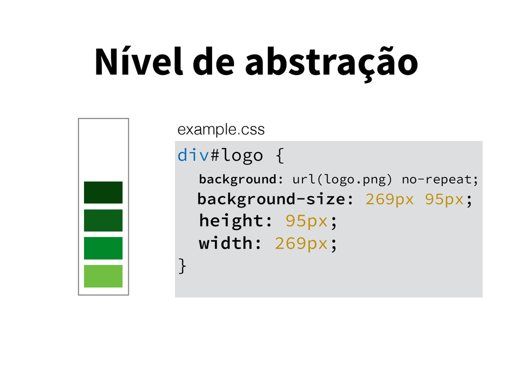 Nível de abstração div#logo { background: url(l...