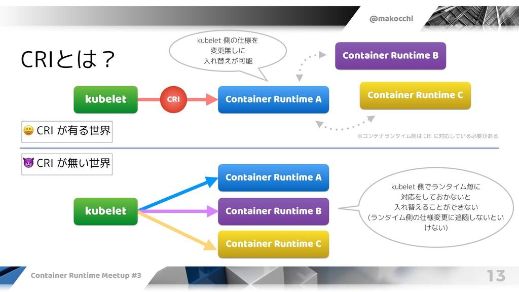 @makocchi Container Runtime Meetup #3 13 kubele...