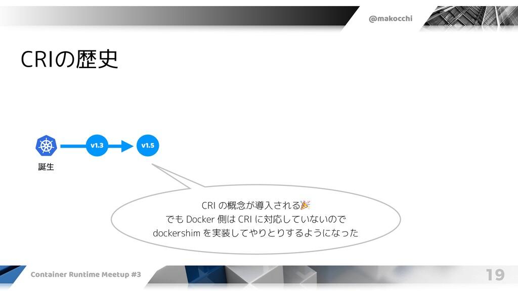 @makocchi Container Runtime Meetup #3 19 CRIの歴史...