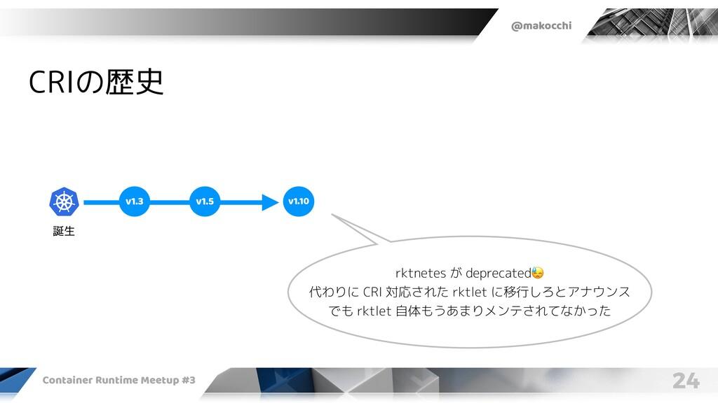 @makocchi Container Runtime Meetup #3 24 CRIの歴史...