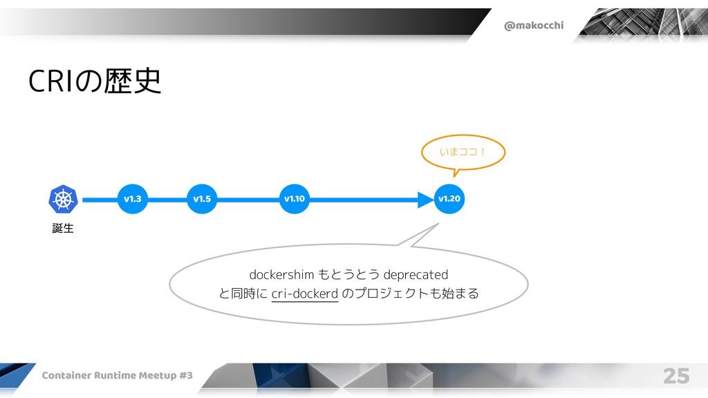 @makocchi Container Runtime Meetup #3 25 CRIの歴史...