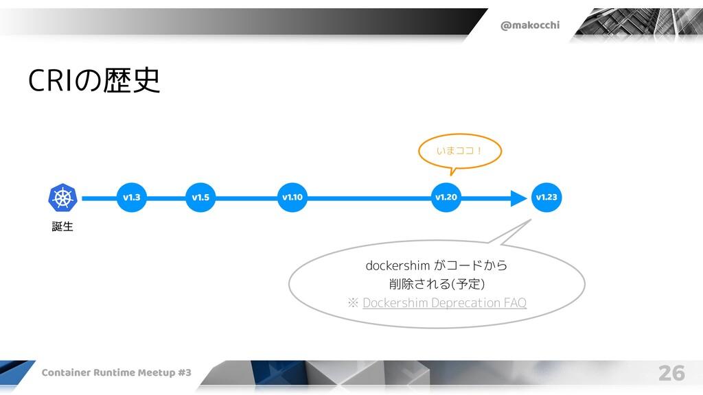 @makocchi Container Runtime Meetup #3 26 CRIの歴史...
