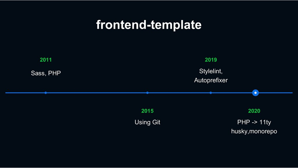 frontend-template 2020 PHP -> 11ty husky,monore...