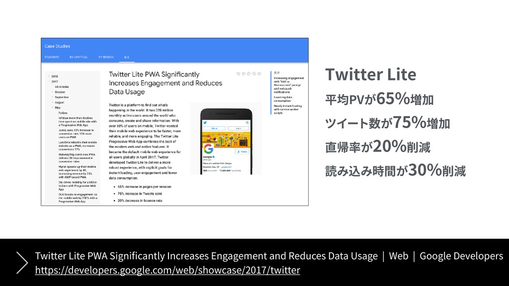 Twitter Lite PWA Signi cantly Increases Engagem...