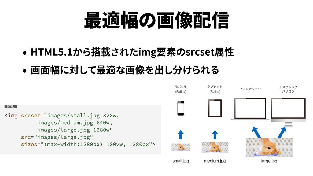 HTML5.1 img srcset