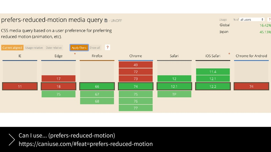 Can I use... (prefers-reduced-motion) https://c...