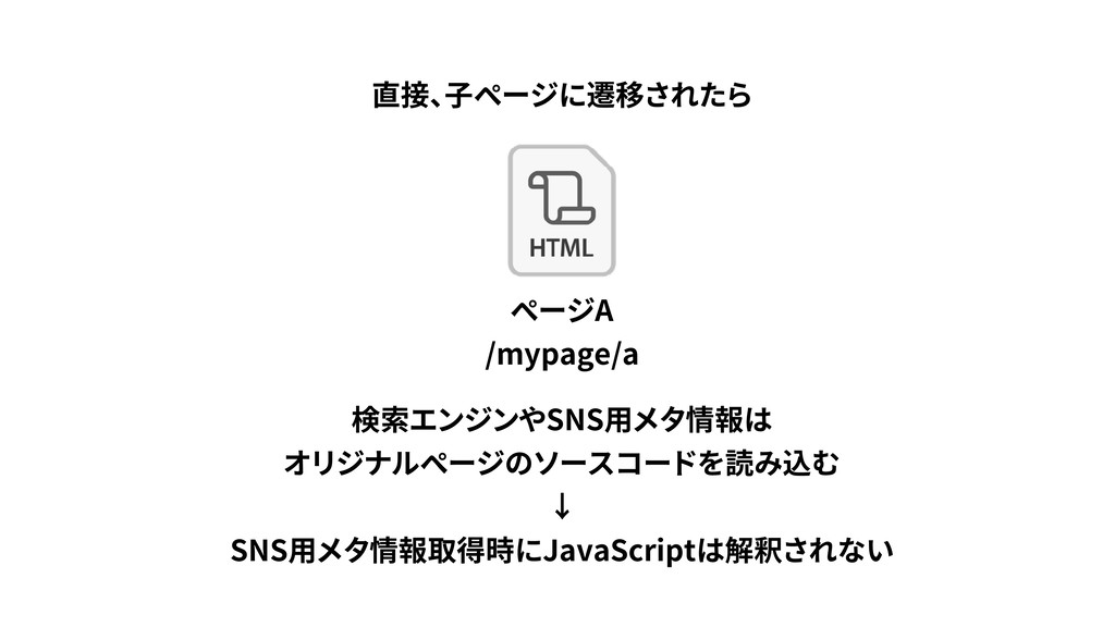 SNS SNS JavaScript A /mypage/a