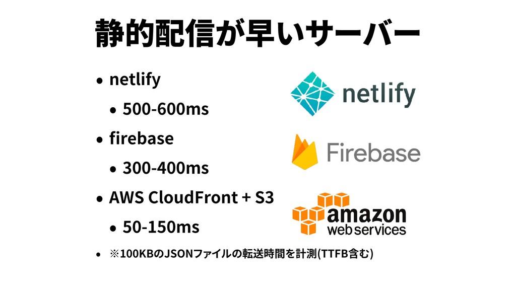 netlify 500-600ms rebase 300-400ms AWS CloudFro...