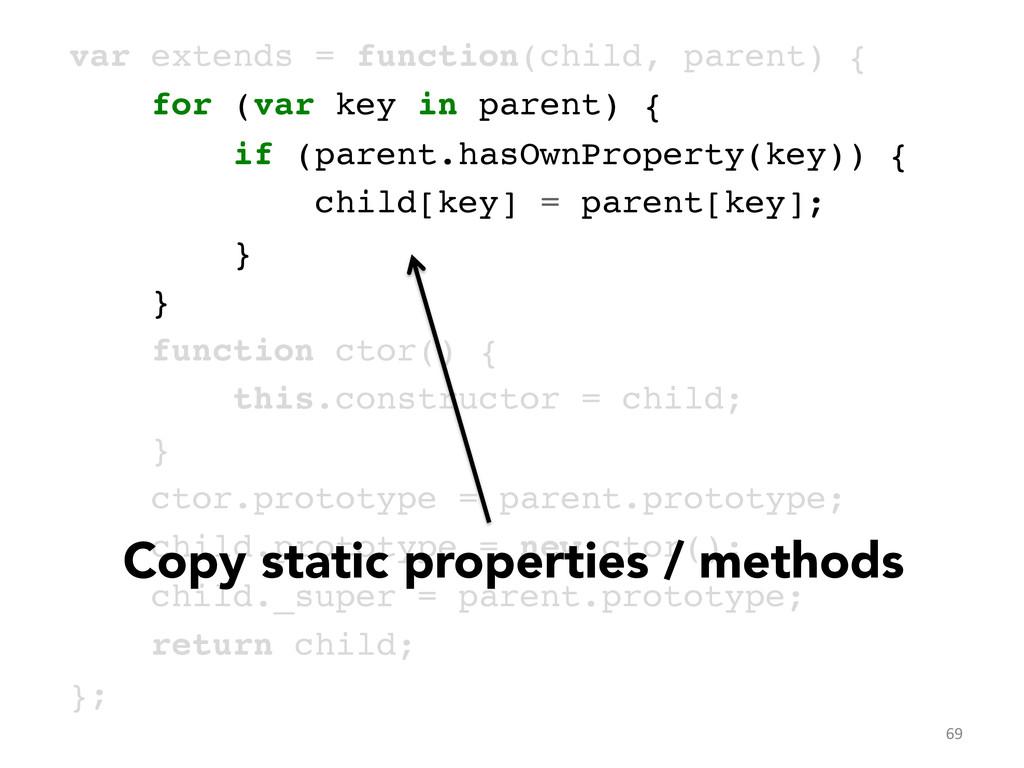 var extends = function(child, parent) {! for (v...