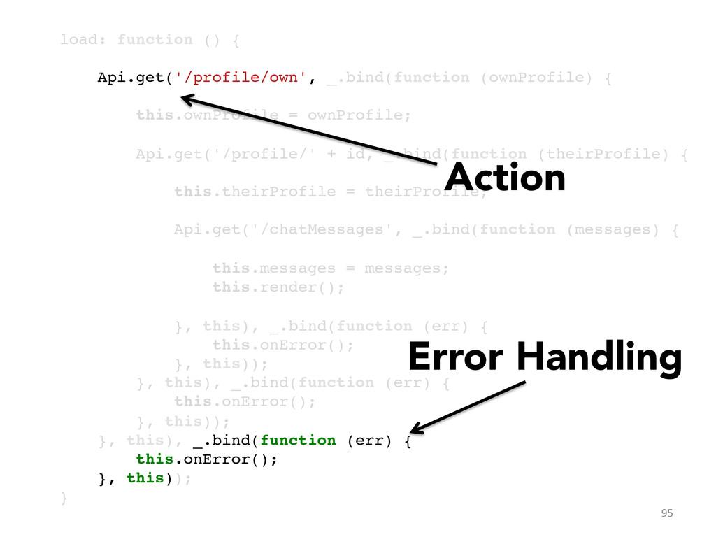 95  load: function () {! ! Api.get('/profile...