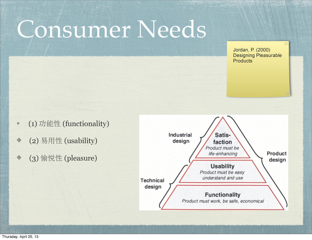 Consumer Needs (1) 功能性 (functionality) (2) 易用性 ...