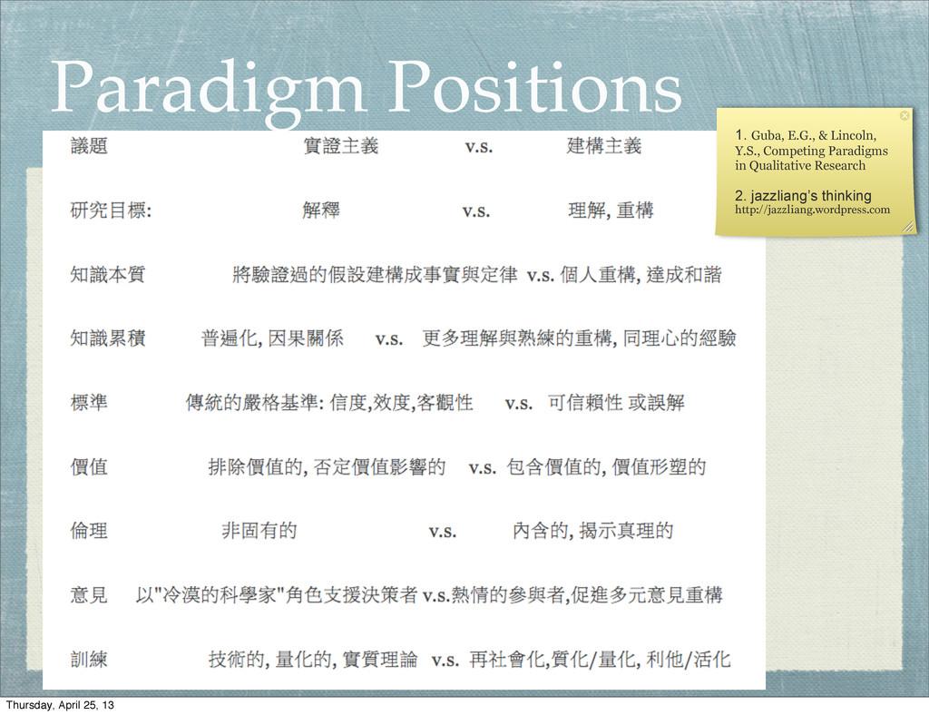 Paradigm Positions 1. Guba, E.G., & Lincoln, Y....