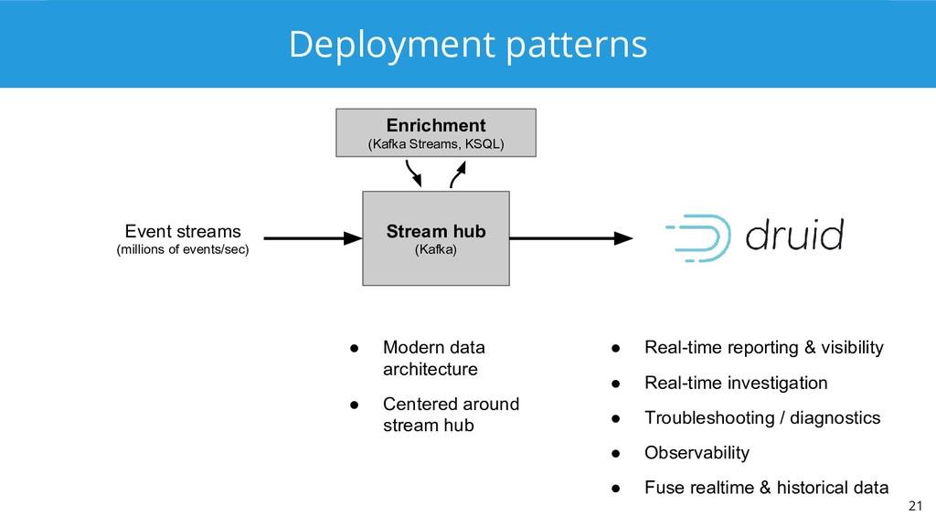 Deployment patterns 21 Stream hub (Kafka) Event...