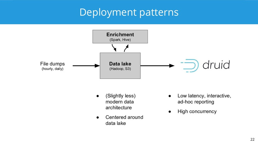 Deployment patterns 22 Data lake (Hadoop, S3) F...
