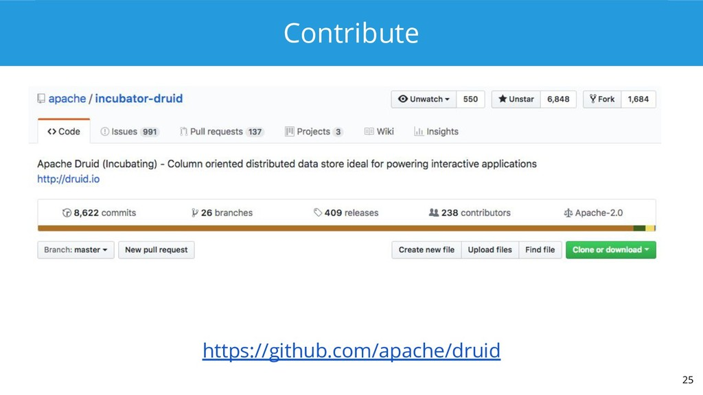 Contribute 25 https://github.com/apache/druid