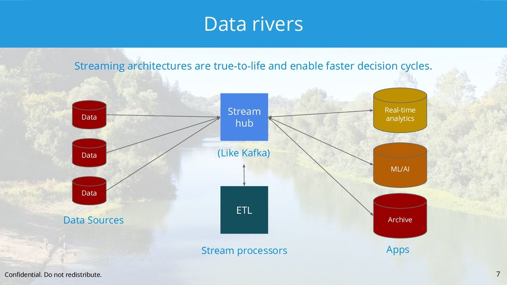 Data rivers Streaming architectures are true-to...