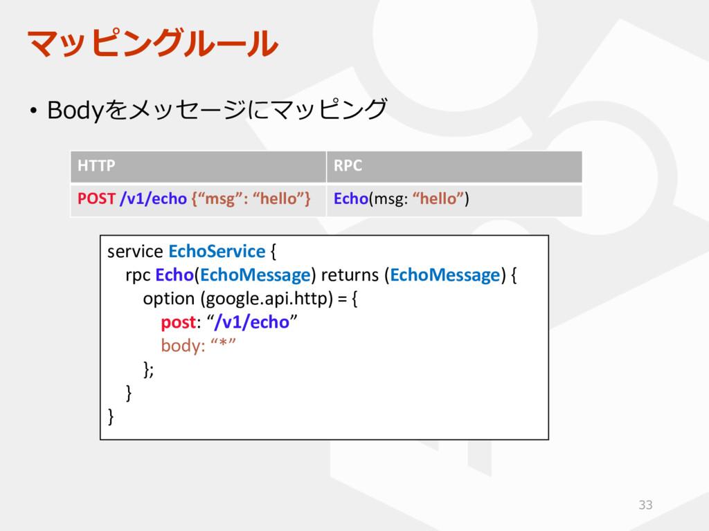 マッピングルール • Bodyをメッセージにマッピング HTTP RPC POST /v1/e...