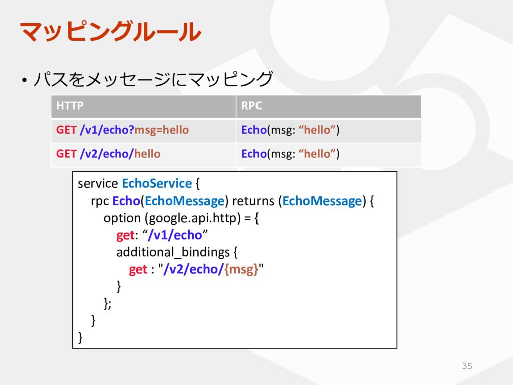マッピングルール • パスをメッセージにマッピング HTTP RPC GET /v1/echo...