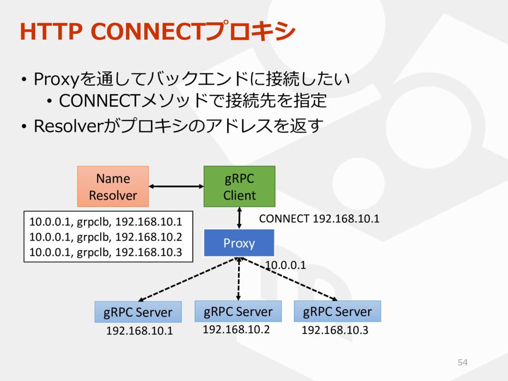 HTTP CONNECTプロキシ • Proxyを通してバックエンドに接続したい • CONN...