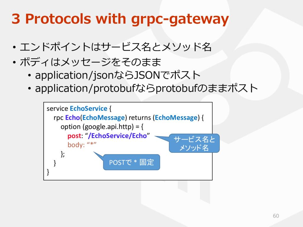3 Protocols with grpc-gateway • エンドポイントはサービス名とメ...