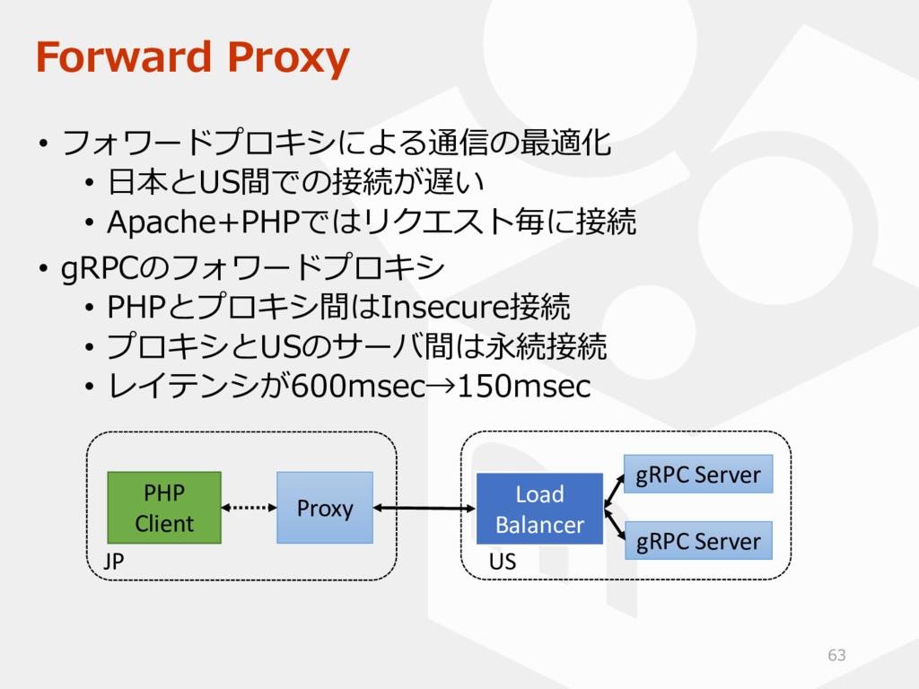 Forward Proxy • フォワードプロキシによる通信の最適化 • 日本とUS間での接続...