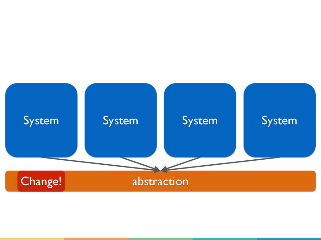 System System System System abstraction Change!