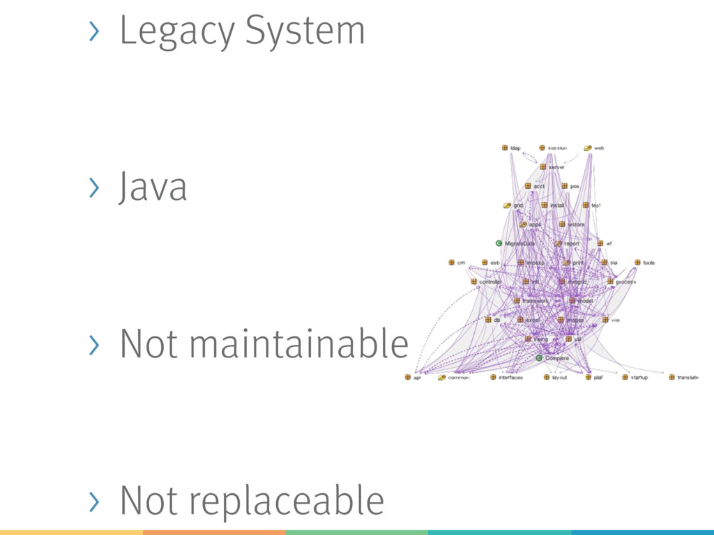 > Legacy System > Java > Not maintainable > Not...