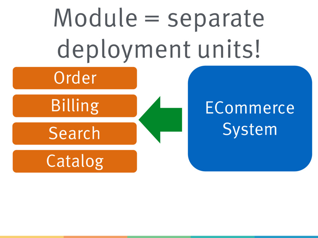 ECommerce System Order Catalog Billing Search M...