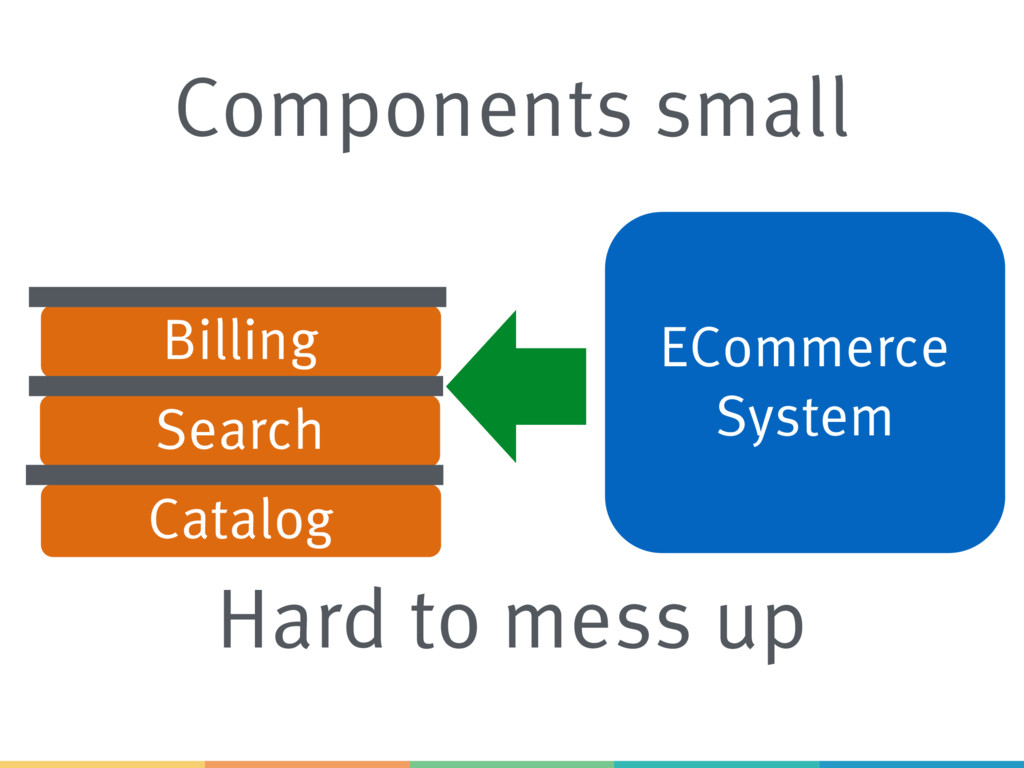 ECommerce System Catalog Billing Search Compone...