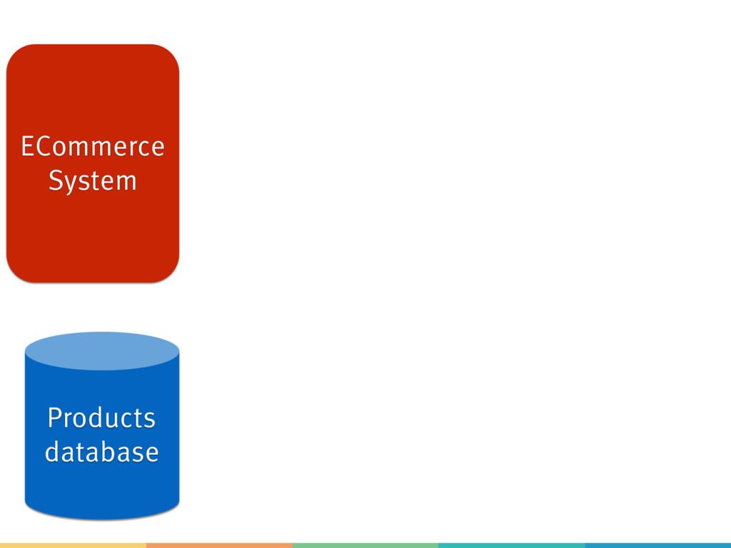 ECommerce System Products database