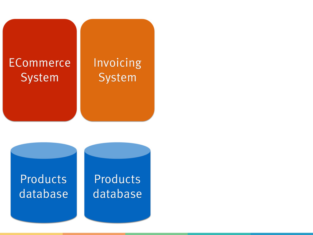 ECommerce System Invoicing System Products data...