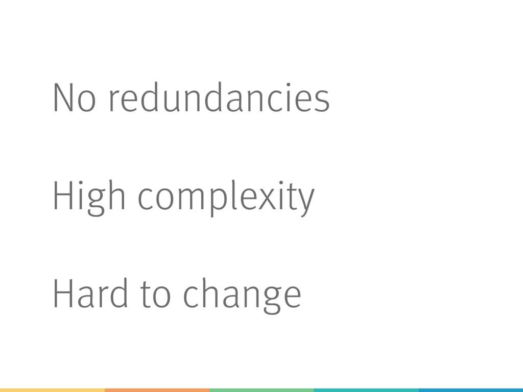 No redundancies High complexity Hard to change