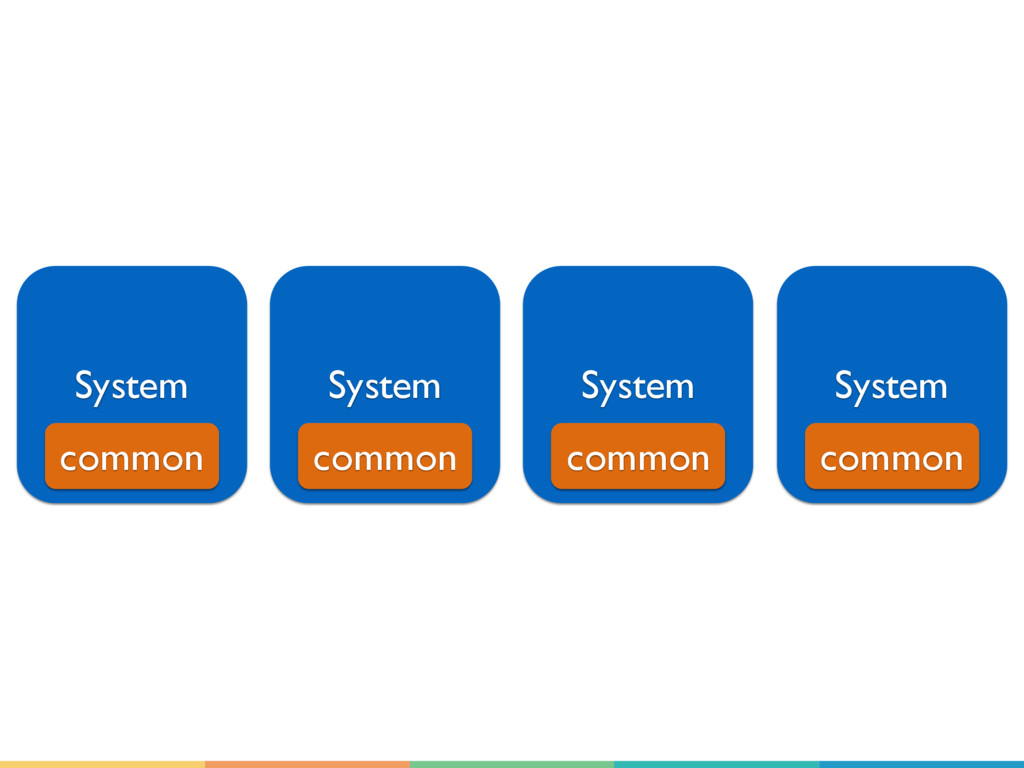 System System System System common common commo...