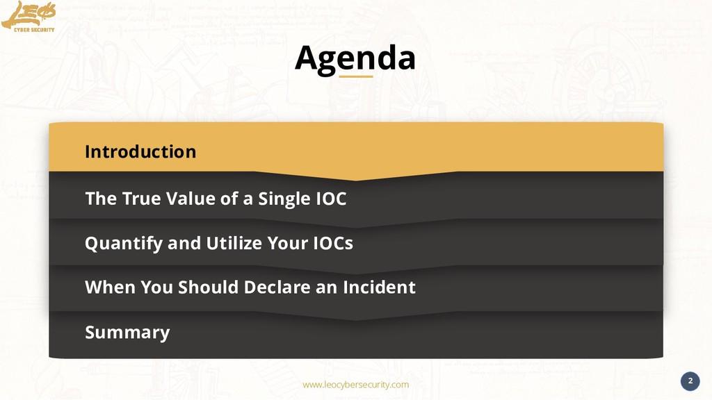 www.leocybersecurity.com 2 Summary Introduction...