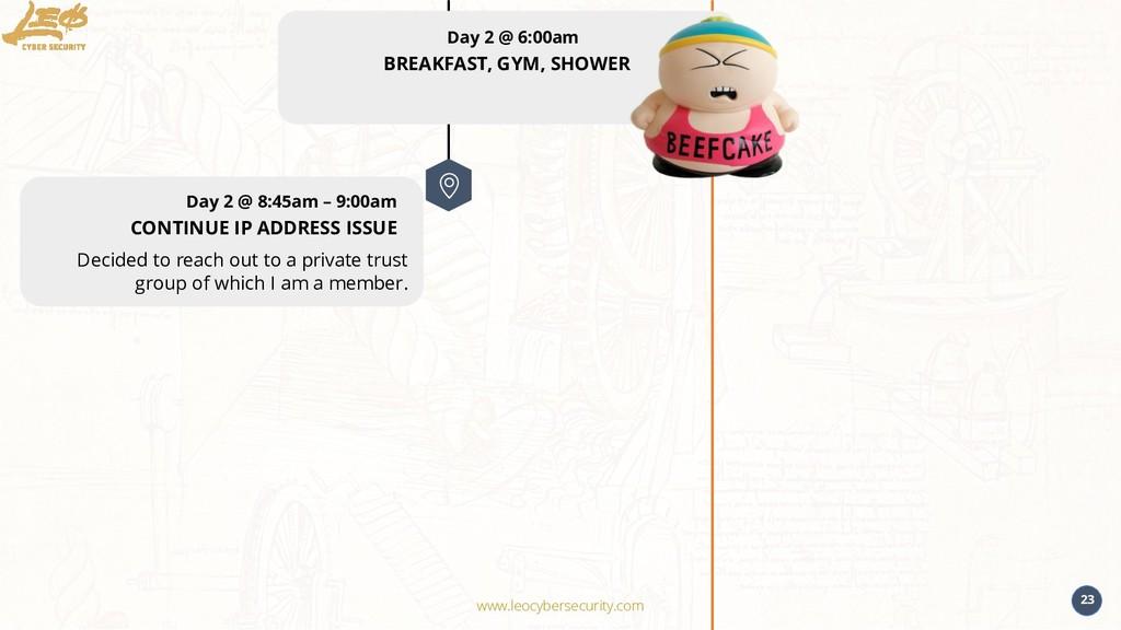 www.leocybersecurity.com 23 Day 2 @ 6:00am BREA...