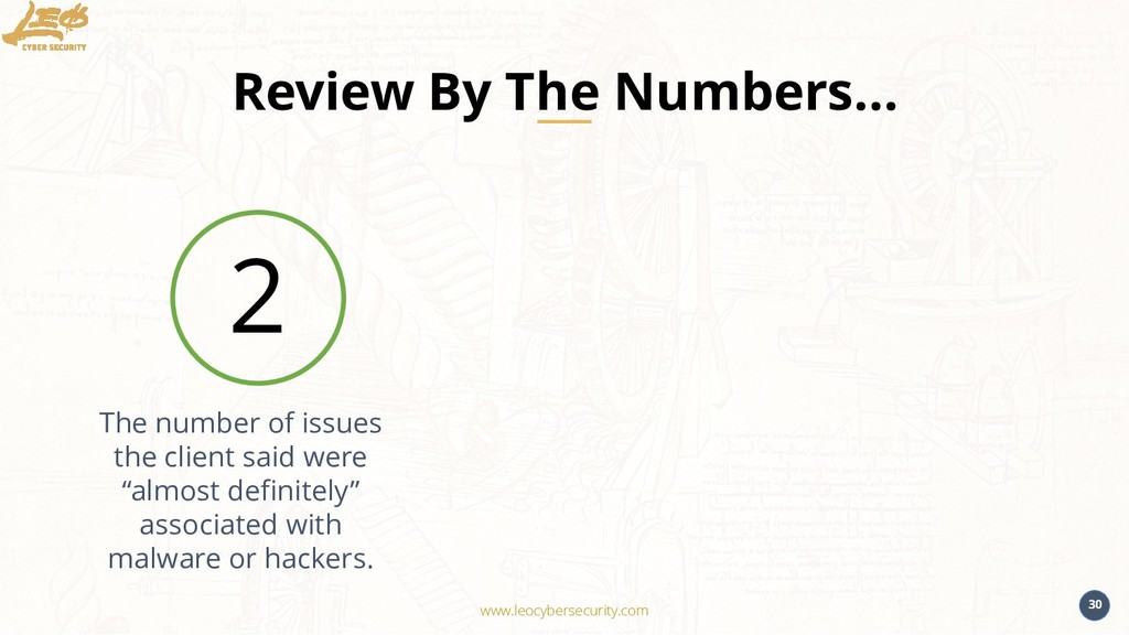 www.leocybersecurity.com 30 Review By The Numbe...