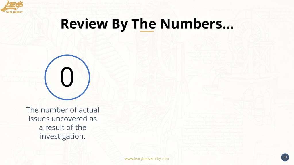www.leocybersecurity.com 33 Review By The Numbe...