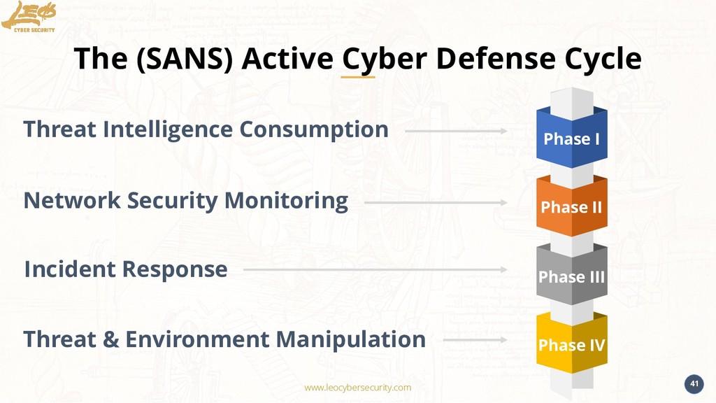 www.leocybersecurity.com 41 The (SANS) Active C...