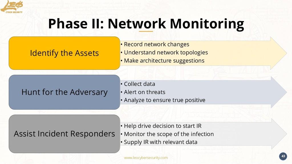 www.leocybersecurity.com 43 Phase II: Network M...