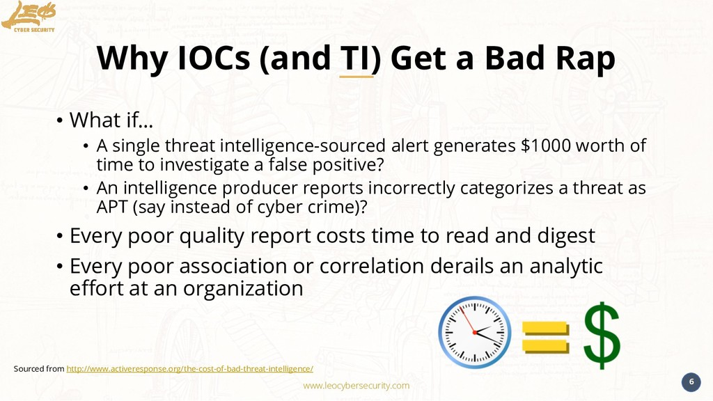 www.leocybersecurity.com 6 Why IOCs (and TI) Ge...