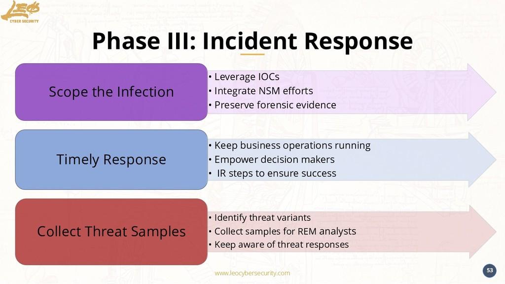 www.leocybersecurity.com 53 Phase III: Incident...