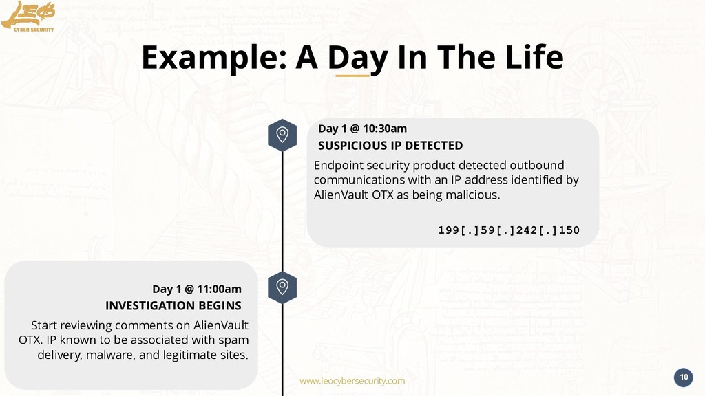 www.leocybersecurity.com 10 Example: A Day In T...